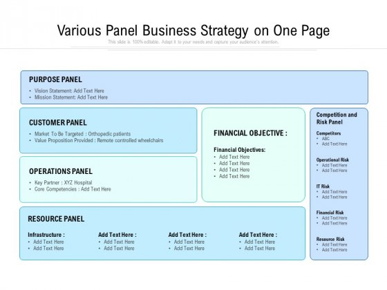 Various Panel Business Strategy On One Page Ppt PowerPoint Presentation File Inspiration PDF