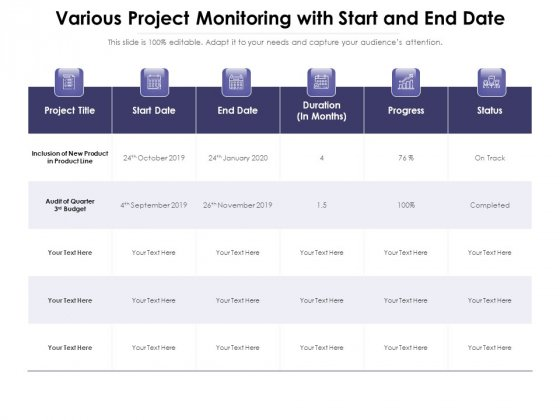 Various Project Monitoring With Start And End Date Ppt PowerPoint Presentation Gallery Infographic Template PDF