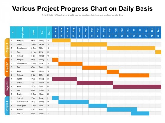 Various Project Progress Chart On Daily Basis Ppt PowerPoint Presentation Gallery Brochure PDF