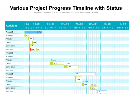 Various Project Progress Timeline With Status Ppt PowerPoint Presentation Icon Infographic Template PDF