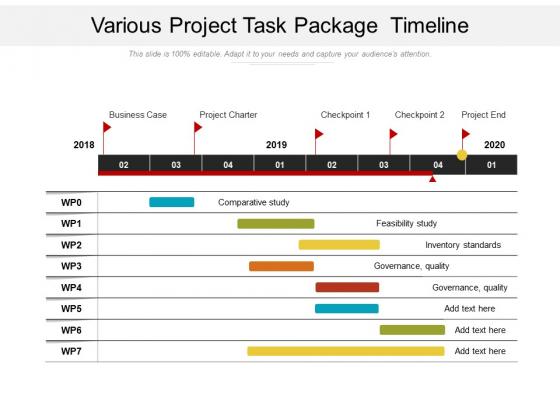 Various Project Task Package Timeline Ppt PowerPoint Presentation File Portfolio PDF