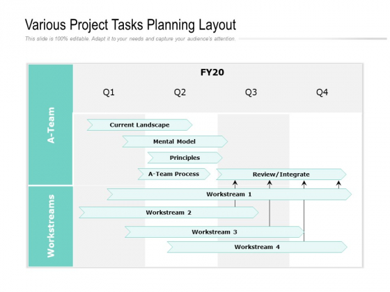 Various Project Tasks Planning Layout Ppt PowerPoint Presentation Styles Icons PDF