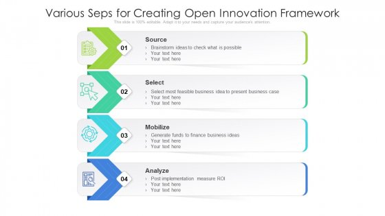 Various Seps For Creating Open Innovation Framework Ppt Styles Show PDF
