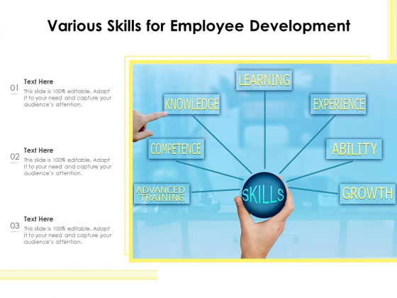 Various Skills For Employee Development Ppt PowerPoint Presentation Professional Graphic Images PDF