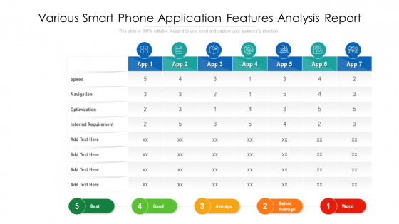Various Smart Phone Application Features Analysis Report Ppt PowerPoint Presentation Gallery Visual Aids PDF