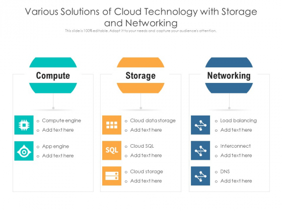 Various Solutions Of Cloud Technology With Storage And Networking Ppt PowerPoint Presentation Icon Graphics Example PDF