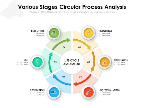 Various Stages Circular Process Analysis Ppt PowerPoint Presentation Styles Graphics Download PDF