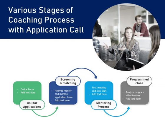 Various Stages Of Coaching Process With Application Call Ppt PowerPoint Presentation Pictures Slide Download PDF