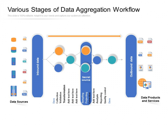 Various Stages Of Data Aggregation Workflow Ppt PowerPoint Presentation File Outfit PDF