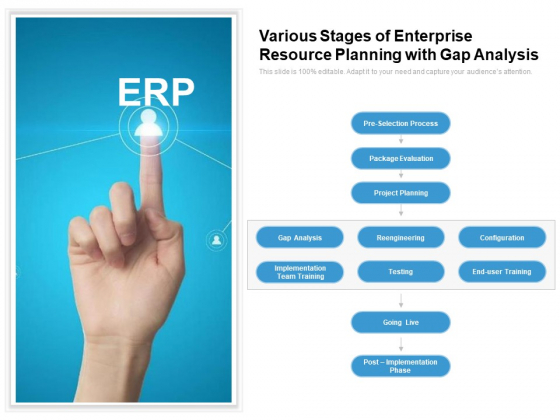 Various Stages Of Enterprise Resource Planning With Gap Analysis Ppt Powerpoint Presentation Show Aids Pdf
