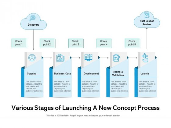 Various Stages Of Launching A New Concept Process Ppt PowerPoint Presentation Model Introduction PDF
