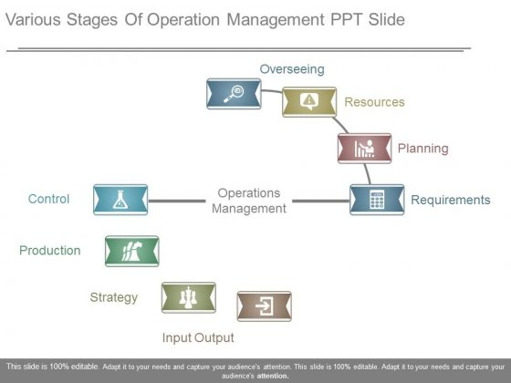 Various Stages Of Operation Management Ppt Slide