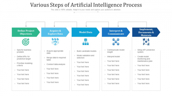 Various Steps Of Artificial Intelligence Process Ppt PowerPoint Presentation File Visual Aids PDF