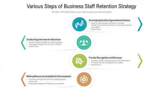 Various Steps Of Business Staff Retention Strategy Ppt Styles Model PDF