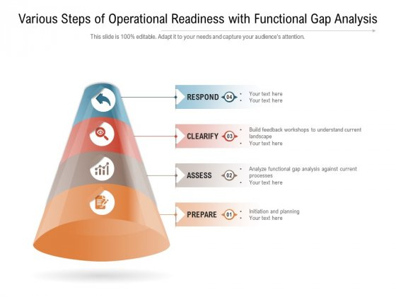 Various Steps Of Operational Readiness With Functional Gap Analysis Ppt PowerPoint Presentation Summary Background Images PDF