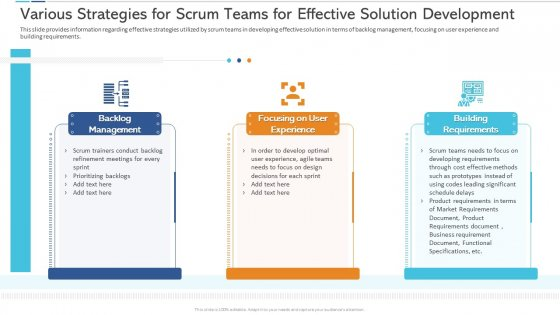 Various Strategies For Scrum Teams For Effective Solution Development Download PDF