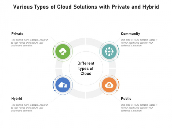 Various Types Of Cloud Solutions With Private And Hybrid Ppt PowerPoint Presentation Summary Graphics Template PDF