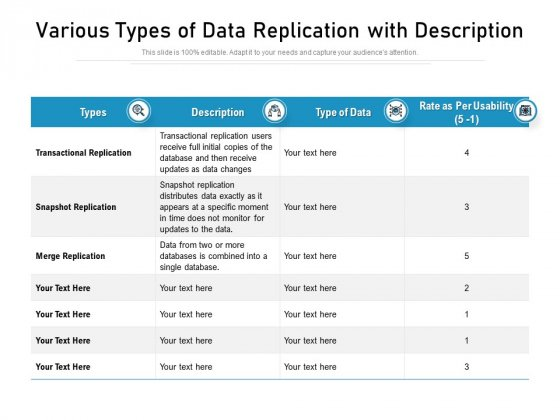 Various Types Of Data Replication With Description Ppt PowerPoint Presentation Pictures Master Slide PDF