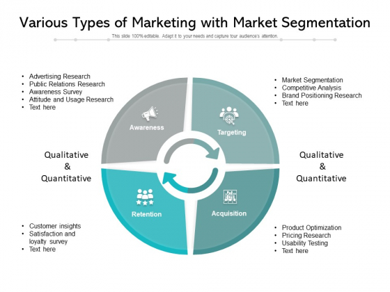 Various Types Of Marketing With Market Segmentation Ppt PowerPoint Presentation Gallery Graphic Tips PDF