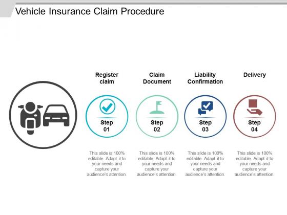 Vehicle Insurance Claim Procedure Ppt Powerpoint Presentation Outline Introduction
