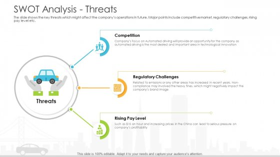 Vehicle Sales Plunge In An Automobile Firm Swot Analysis Threats Graphics PDF