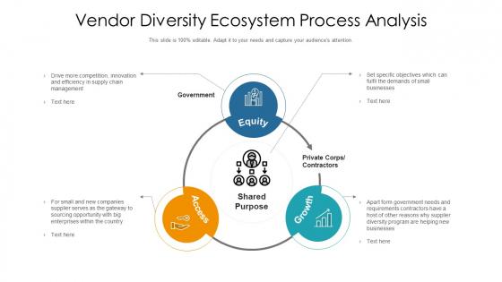 Vendor_Diversity_Ecosystem_Process_Analysis_Ppt_PowerPoint_Presentation_Gallery_Rules_PDF_Slide_1