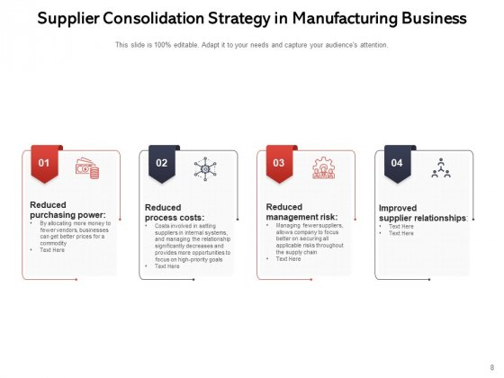 Vendor_Integration_Business_Process_Ppt_PowerPoint_Presentation_Complete_Deck_Slide_8