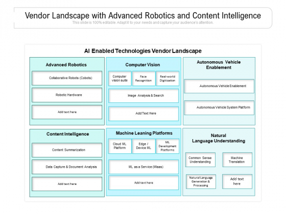 Vendor Landscape With Advanced Robotics And Content Intelligence Ppt PowerPoint Presentation Layouts Styles PDF