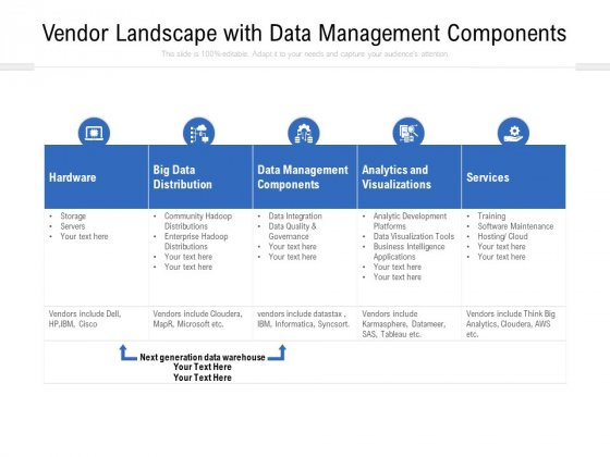 Vendor Landscape With Data Management Components Ppt PowerPoint Presentation Infographic Template Summary PDF