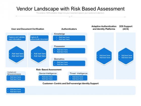 Vendor Landscape With Risk Based Assessment Ppt PowerPoint Presentation Model Slide PDF