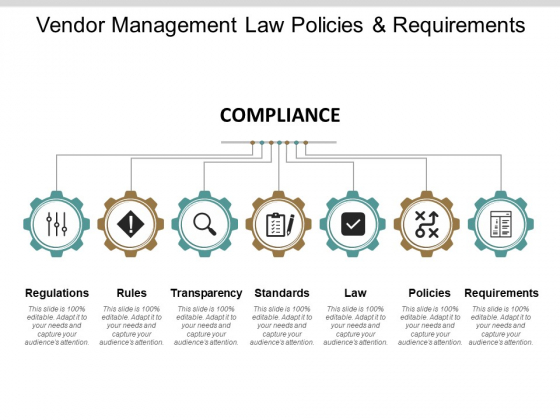 Vendor Management Law Policies And Requirements Ppt PowerPoint Presentation Slides Smartart