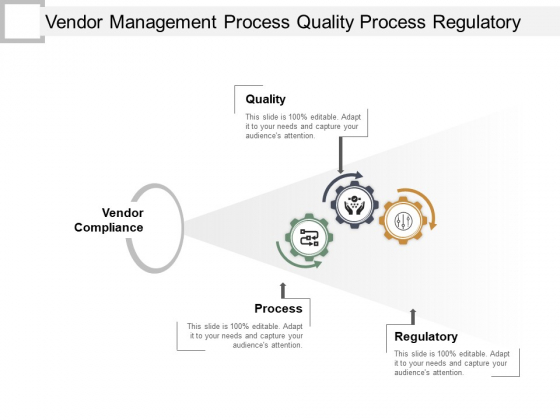 Vendor Management Process Quality Process Regulatory Ppt PowerPoint Presentation Gallery Slide