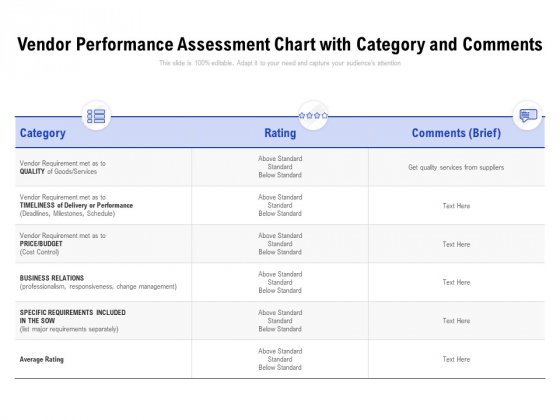 Vendor Performance Assessment Chart With Category And Comments Ppt PowerPoint Presentation Slides Structure PDF
