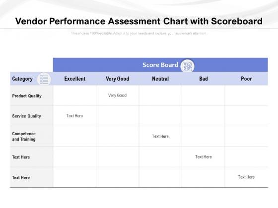 Vendor Performance Assessment Chart With Scoreboard Ppt PowerPoint Presentation Pictures Portfolio PDF