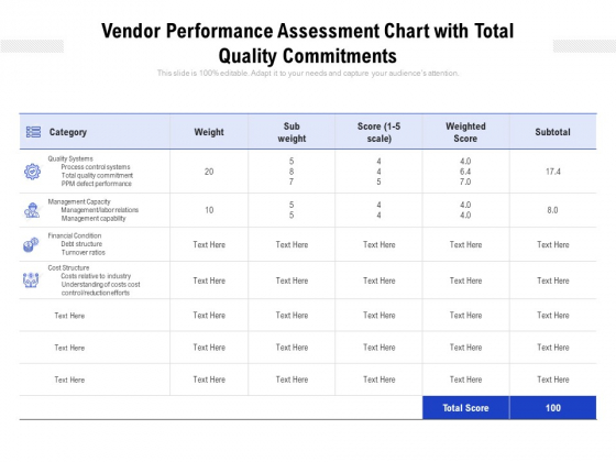 Vendor_Performance_Assessment_Chart_With_Total_Quality_Commitments_Ppt_PowerPoint_Presentation_Pictures_Demonstration_PDF_Slide_1
