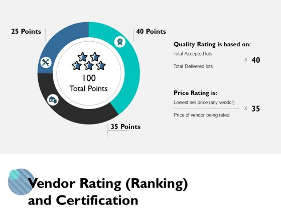 Vendor Rating Ranking And Certification Ppt PowerPoint Presentation Gallery Ideas