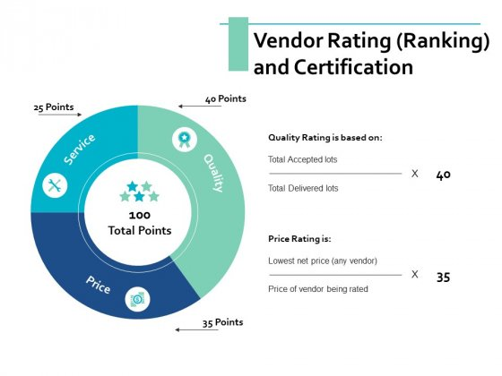 Vendor Rating Ranking And Certification Ppt PowerPoint Presentation Model Clipart