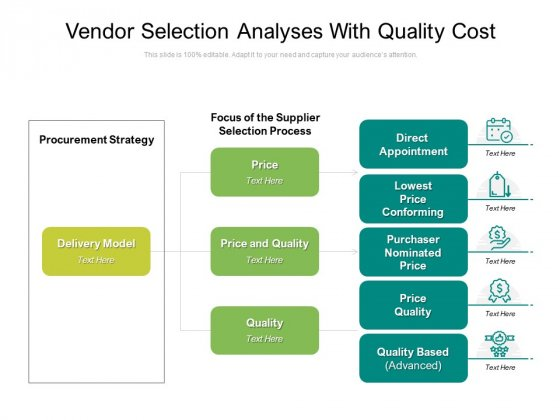 Vendor Selection Analyses With Quality Cost Ppt PowerPoint Presentation Icon Pictures PDF