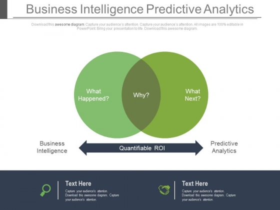 Venn Diagram For Business Intelligence And Predictive Analysis Powerpoint Slides