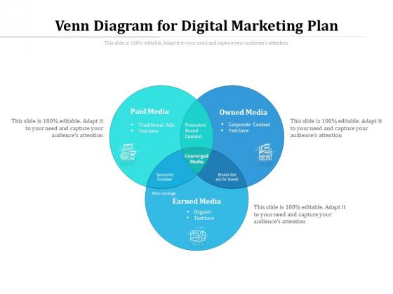 Venn Diagram For Digital Marketing Plan Ppt PowerPoint Presentation Inspiration Ideas PDF
