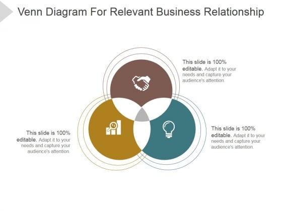 Venn Diagram For Relevant Business Relationship Ppt Powerpoint
