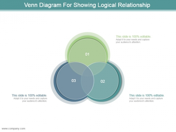 Venn Diagram For Showing Logical Relationship Ppt Ideas Powerpoint