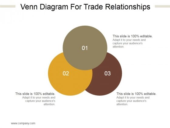 Venn Diagram For Trade Relationships Ppt PowerPoint Presentation Slide