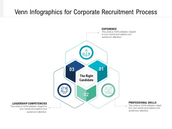 Venn Infographics For Corporate Recruitment Process Ppt PowerPoint Presentation File Guide PDF