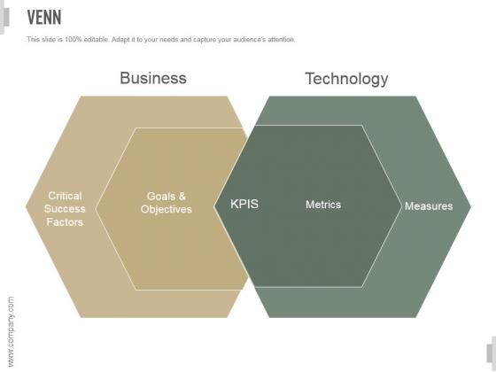 Venn Ppt PowerPoint Presentation Guidelines
