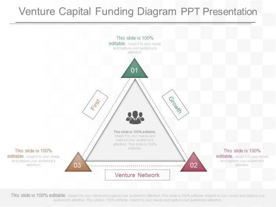 Venture Capital Funding Diagram Ppt Presentation