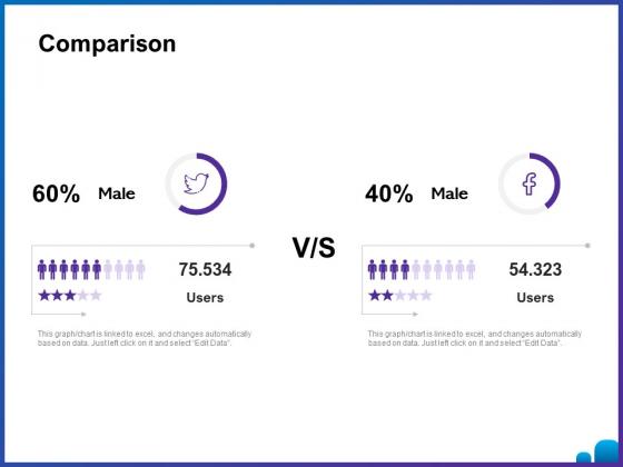 Venture Capital Funding For Firms Comparison Ppt Portfolio Backgrounds PDF