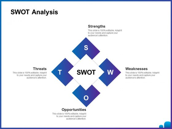 Venture Capital Funding For Firms SWOT Analysis Ppt File Design Ideas PDF