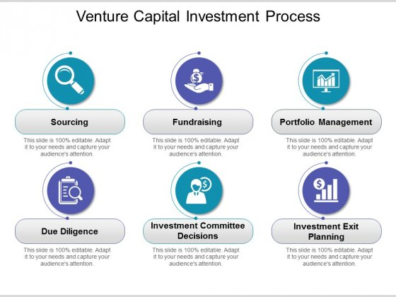 Venture Capital Investment Process Ppt PowerPoint Presentation Outline Show