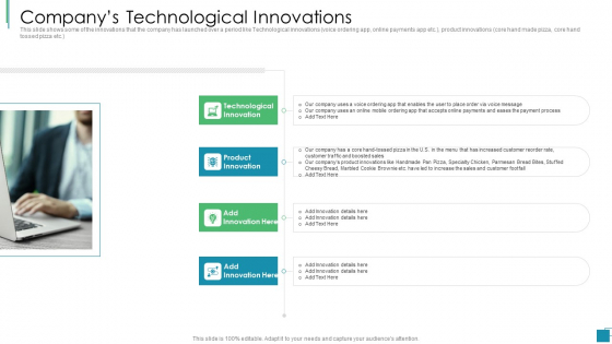 Venture Capital Pitch Decks For Private Companies Companys Technological Innovations Slides PDF